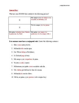 Spanish basic verb conjugation review
