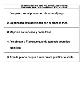 Spanish blended syllables lesson pklan for Span First grade