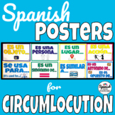Posters in Spanish: speaking with circumlocution