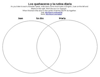 Spanish chores and daily routine compare and contrast