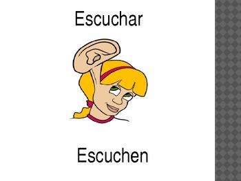 Spanish classroom vocabulary Powerpoint