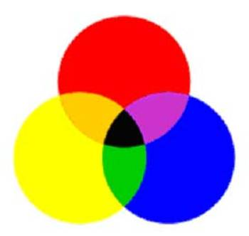"""Spanish colors Song """"Colores Colores"""""""
