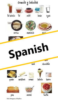 Spanish: comidas y bebidas flash card (A1) - FOOD AND DRINKS (SPANISH)