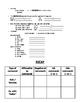 Spanish commands notes packet - affirmative & negative tú, Ud. & Uds. commands!