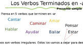 Spanish conjugation regular verbs ending in AR present tense