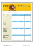 Spanish culture quiz