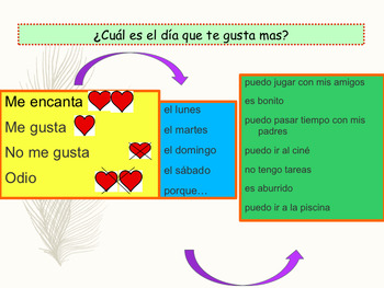 Spanish days, months and seasons días, meses, estaciones PPT for beginners