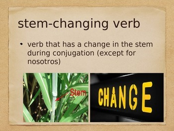 Spanish e to i Stem-changing Verbs PowerPoint Slideshow Presentation