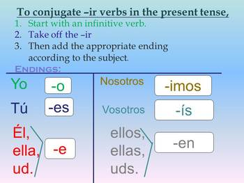 Spanish -er, -ir Verbs PowerPoint