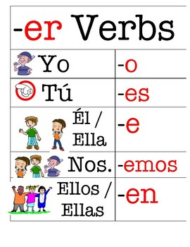 Spanish (español) Common -er Verbs and verb conjugation (with pictures)