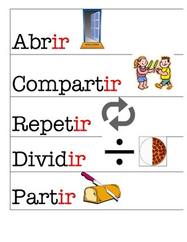 Spanish (español) Common -ir Verbs and verb conjugation (with pictures)