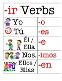 Spanish (español) Common -ir Verbs and verb conjugation (w