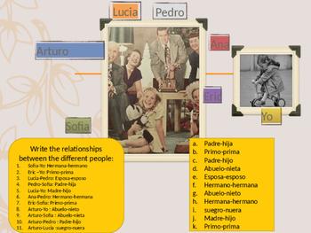 Spanish family, mi familia PPT for beginners