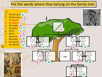 Spanish family, mi familia full lesson for beginners