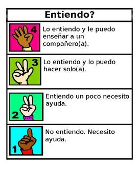 Spanish finger self assessment