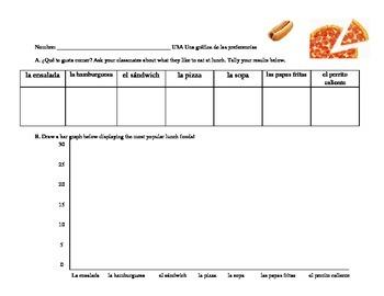 Spanish food preferences graph