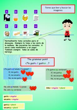 Spanish food, la comida booklet for beginners