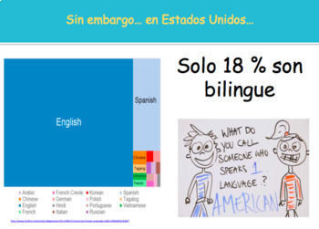 Spanish for Heritage Speakers PowerPoint