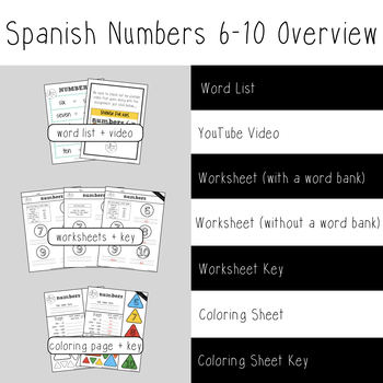 Spanish for Kids   Numbers 6-10 in Spanish