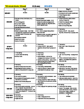 Spanish for heritage speakers DAILY ACTIVITY LIST for seco