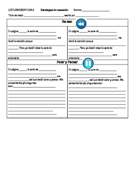 Spanish for heritage speakers - fixup strategies worksheet - use with any text!