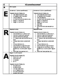 Spanish for heritage speakers - transitions for text evidence writing