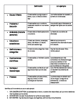 Spanish for heritage speakers - informative text tools notes+practice