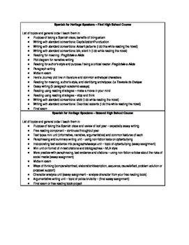 Spanish for heritage speakers - list of course topics - 1st and 2nd year courses