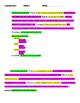 Spanish for heritage speakers - paragraph worksheet (ident