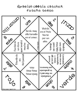Spanish fortune teller Future tense