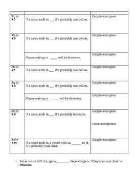Spanish gender of nouns Senor Jordan notes