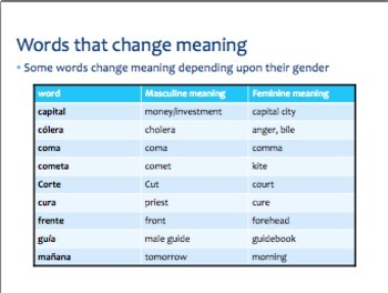 Spanish gender of nouns and articles (intermediate)