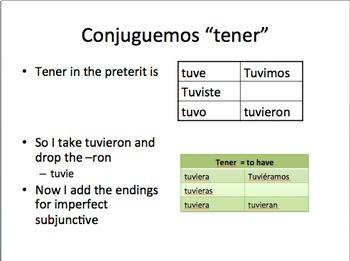 Spanish imperfect subjunctive bundle