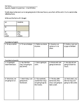 Spanish ir+a+infinitive notes/worksheet