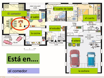Spanish my house, mi casa full lesson for beginners