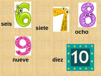 Spanish numbers 1-100 and Cuantos anos tienes ppt