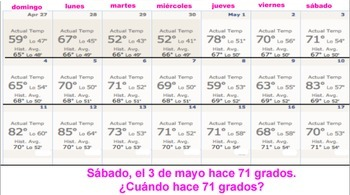 Spanish numbers speaking activity: Sports statistics (Powerpoint version)