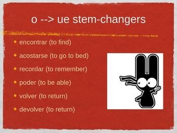 Spanish O to UE & U to UE Stem-changing Verbs PowerPoint Slideshow