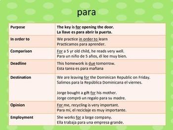 Spanish para vs por bundle