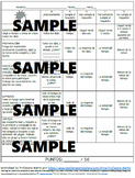 Spanish participation rubric, self evaluation in Spanish