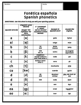Spanish phonetics sheet