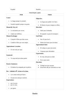 """Spanish """"por"""" and """"para"""" Explanation and Practice"""