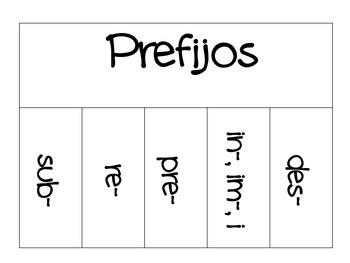 Spanish prefixes for interactive notebook