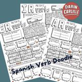 Spanish preterite -AR -ER -IR verb worksheets preterito No prep practice