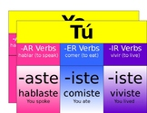 Spanish: preterite tense verb cards