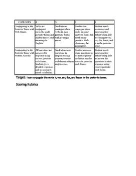 Spanish preterite tense writing assessment (ser, dar, ir, hacer, ver)