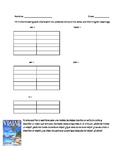 Spanish preterite tense writing assessment (ser, dar, ir,