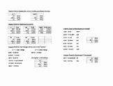 Spanish pretérito: Regular and Irregular Notes