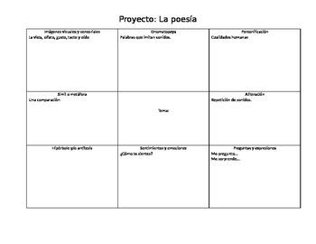 Spanish Speakers project: La poesía