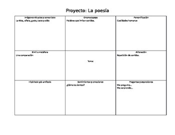 Spanish Speakers project: La poesía